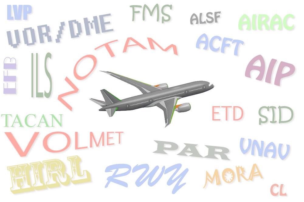 словарь авиационных терминов и сокращений для перевода fcom