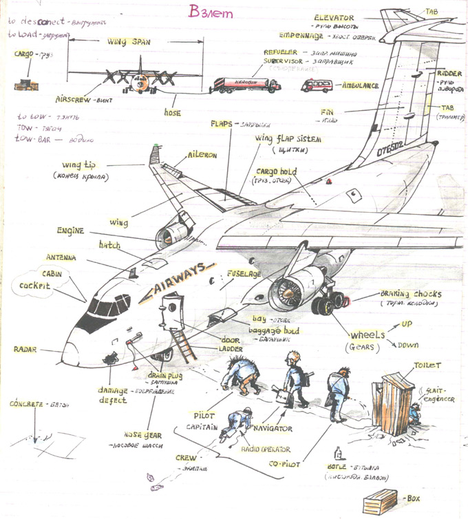 Авиационный Английский Скачать
